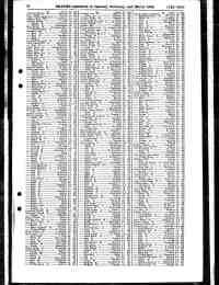 Death Index